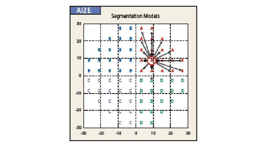 オリジナルプログラム「AIZE」